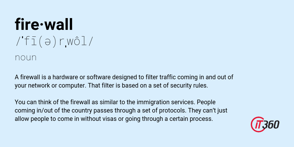 Firewall Definition