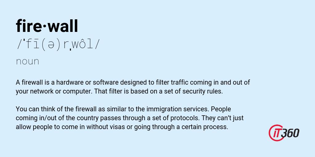 Firewall Definition