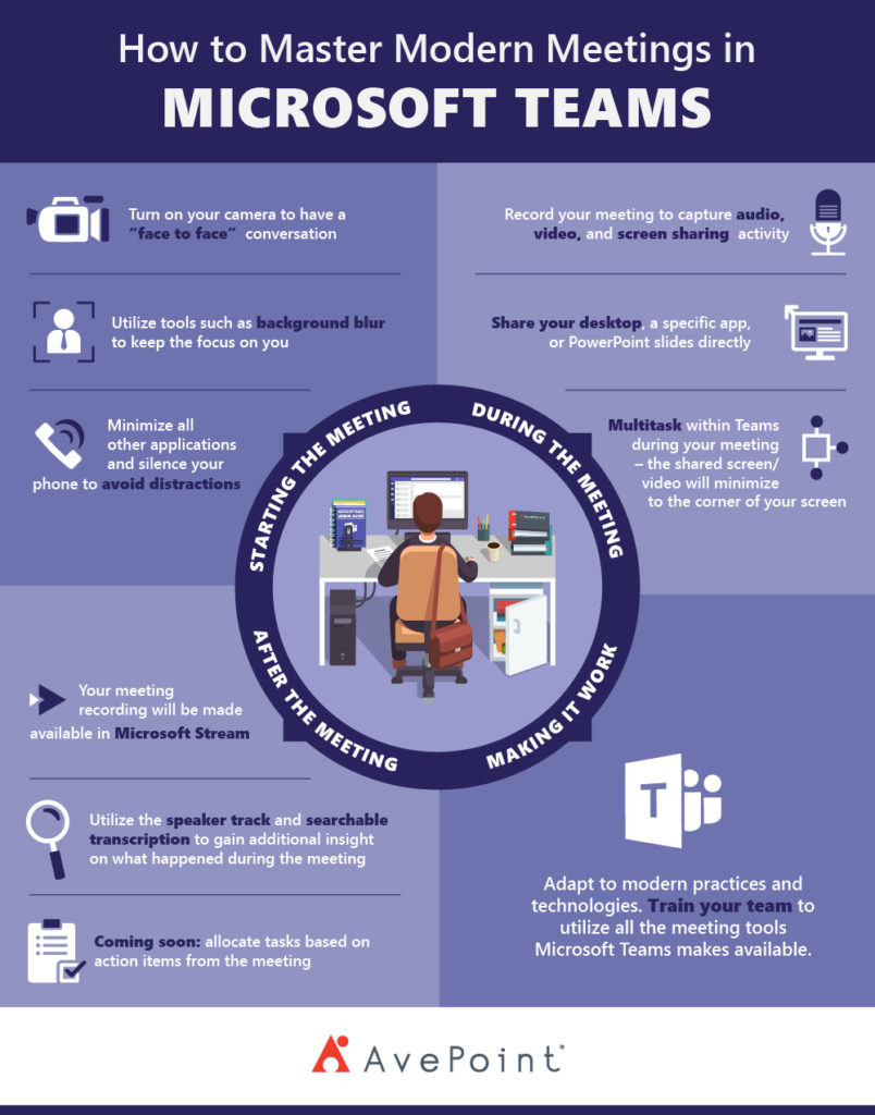Microsoft Teams Pro-Cheatsheet