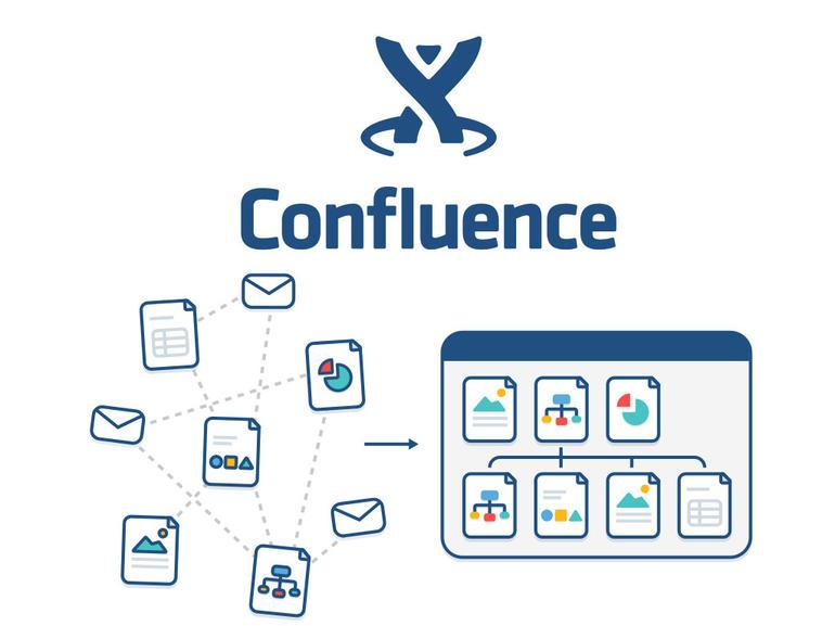 Cofluence-Collaboration-Tool